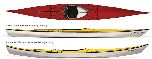 Trak Folding Kayaks - Tomorrow Bear